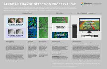 Change Detection Process Flow