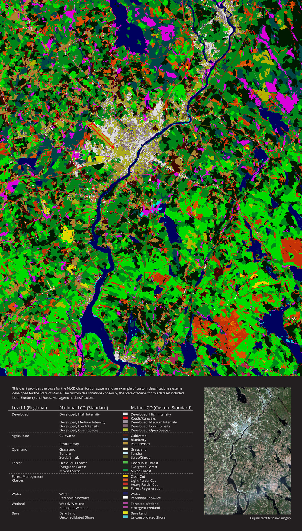 Graphic: Maine Department of Environmental Protection Land Cover Data