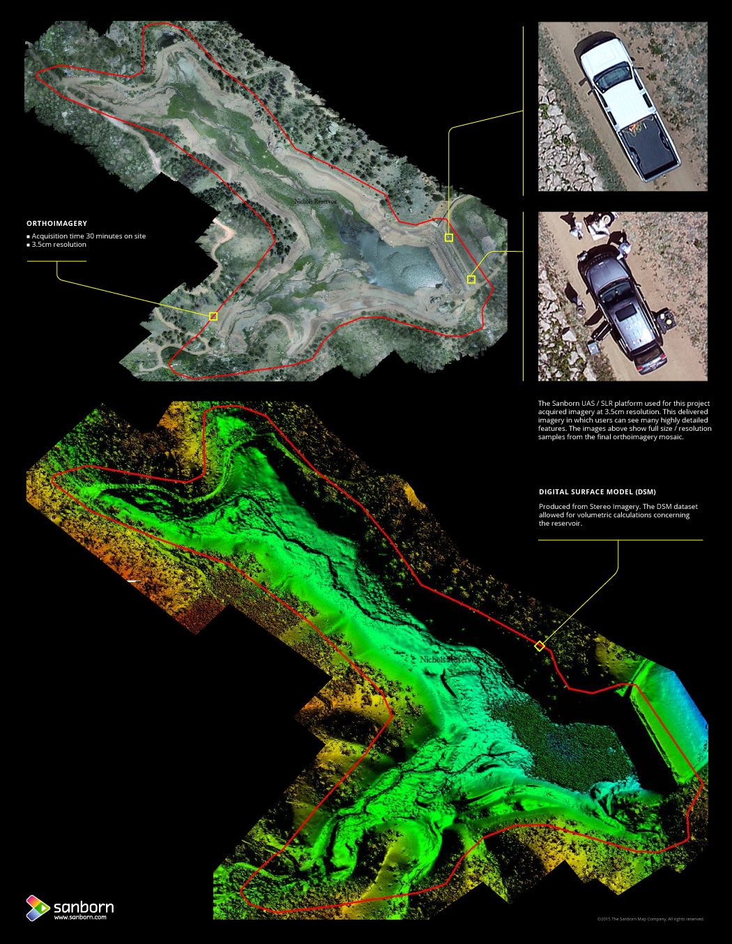 Volumetric / UAS Case Study